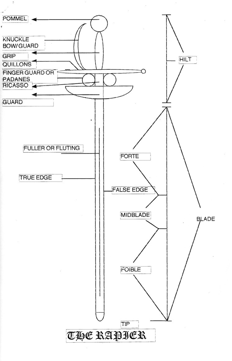 Sword Diagram (1)